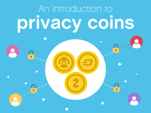 cointora-introduction-privacy-coins